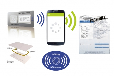 05/02/2014 RFID CONTACT LESS CARD
